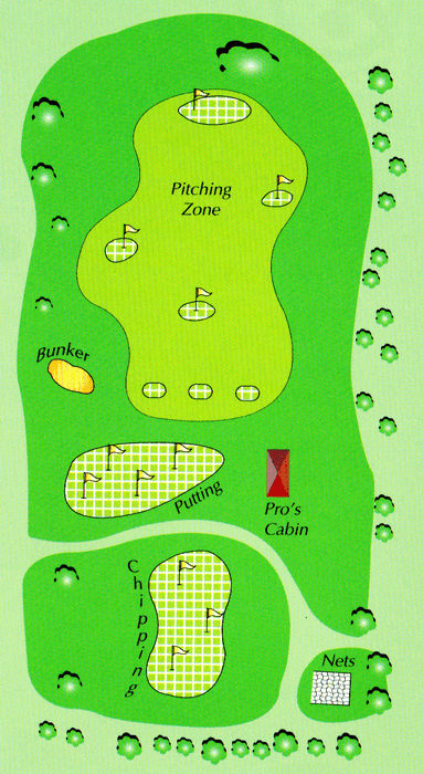 Short Game Facilities